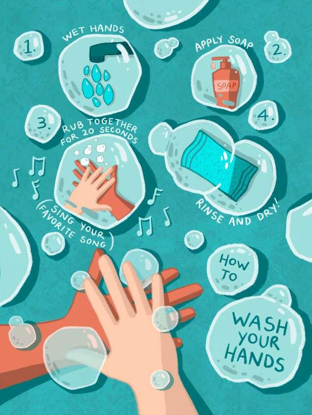 Hygiene Konzept in Coronazeiten